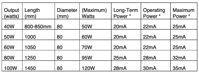 Laser%20Power%20Table