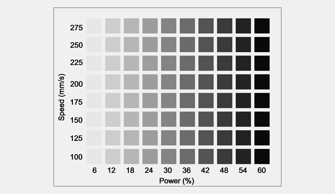 power_scale