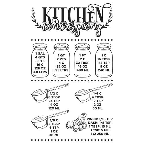 Kitchen-Conversions (1)