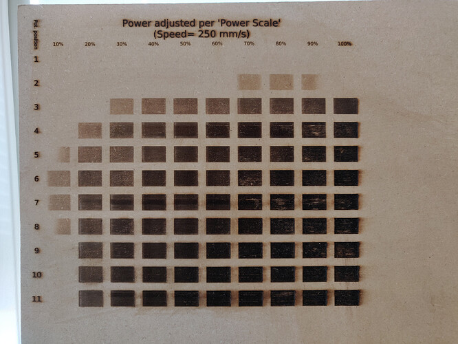 power_test