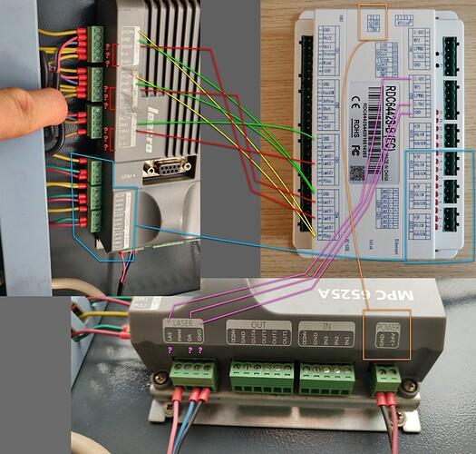 Leetro to Ruida controller wiring