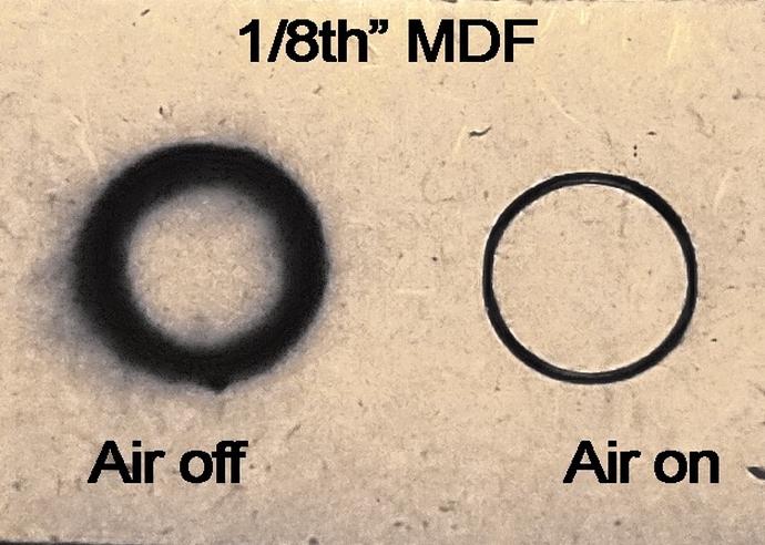 MDF1_2500