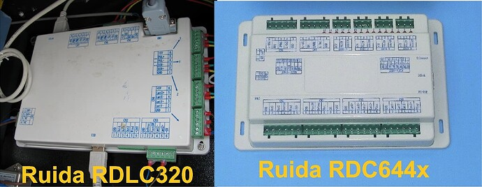 Ruida 320 vs. 644x