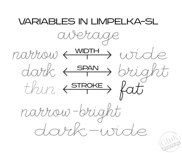 LimpelkaSL-variables
