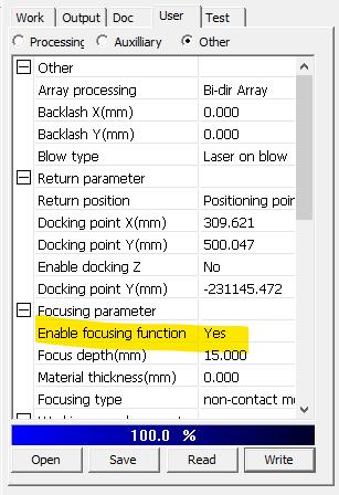 focusing function
