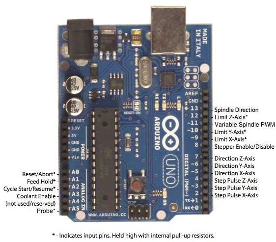 Grbl_Pin_Diagram_v0_9