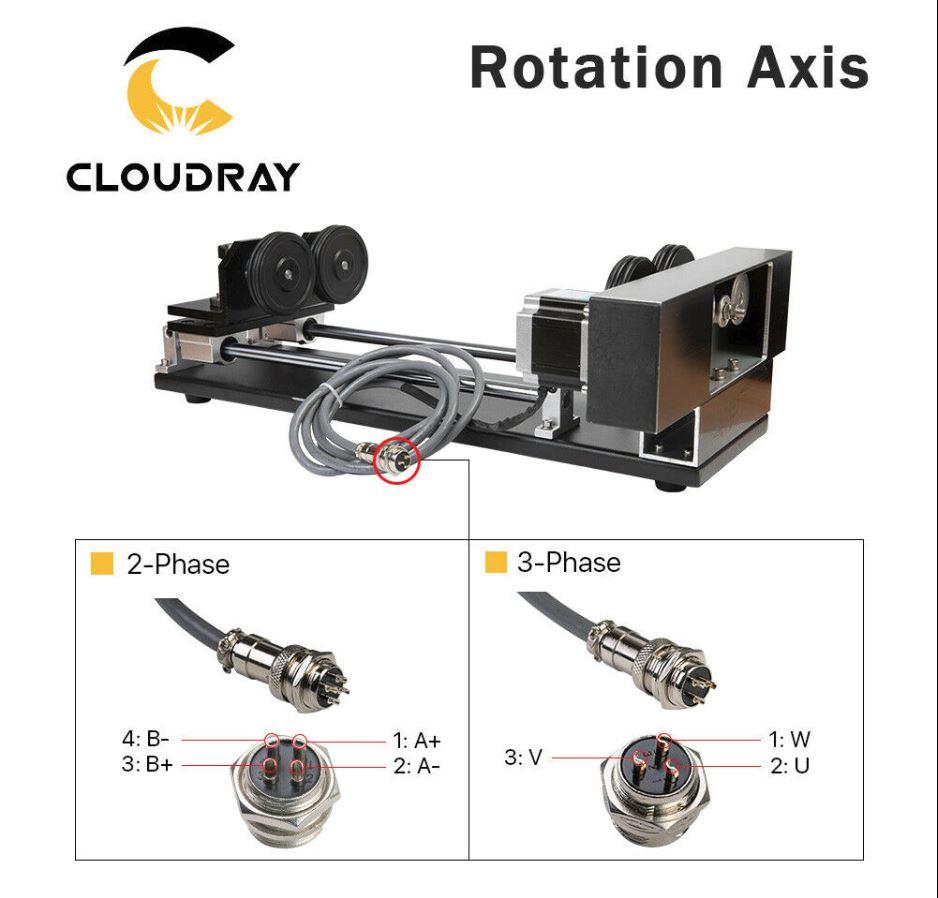 CloudRay%20Rotary